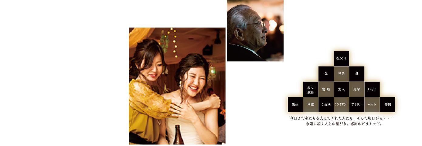 ザ マグリット | 岡山県岡山市の結婚式場・パーティーウェディング・おもてなしウェディング concept01