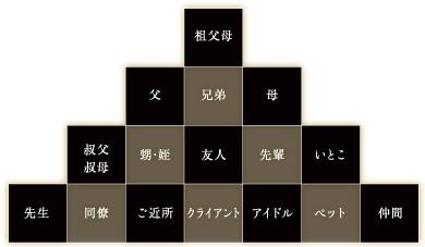 ザ マグリット | 岡山県岡山市の結婚式場・パーティーウェディング・おもてなしウェディング concept05